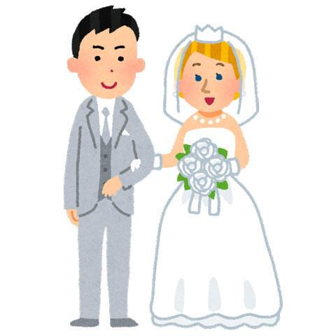 国際結婚をしたカップル