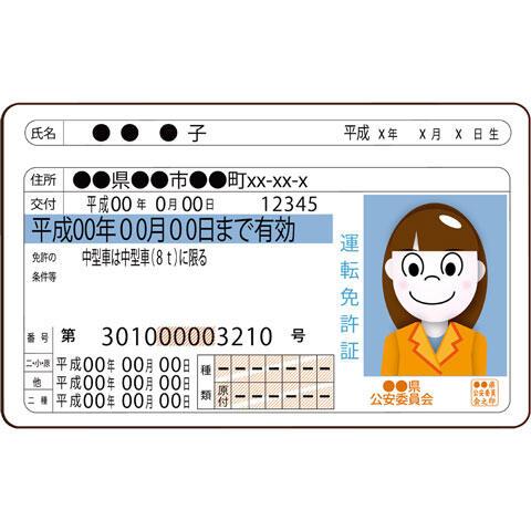 自動車の運転免許証