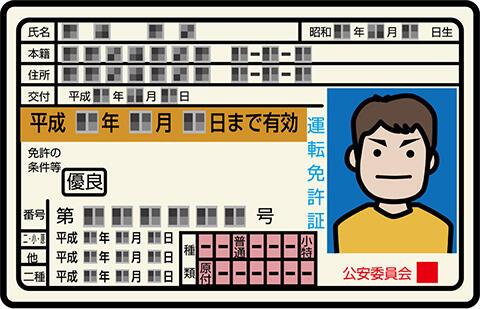 免許証 (2)
