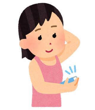 制汗剤を使う人