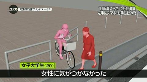 JD 自転車