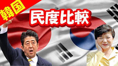 日本韓国民度