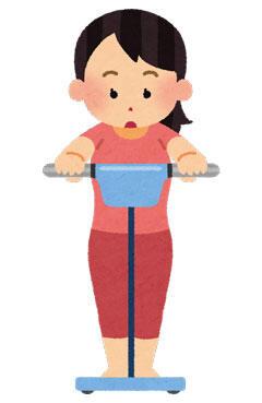 体重計に乗った女性