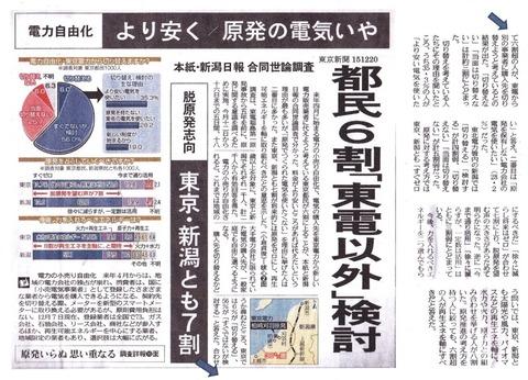 東京新聞原発の電気はいや