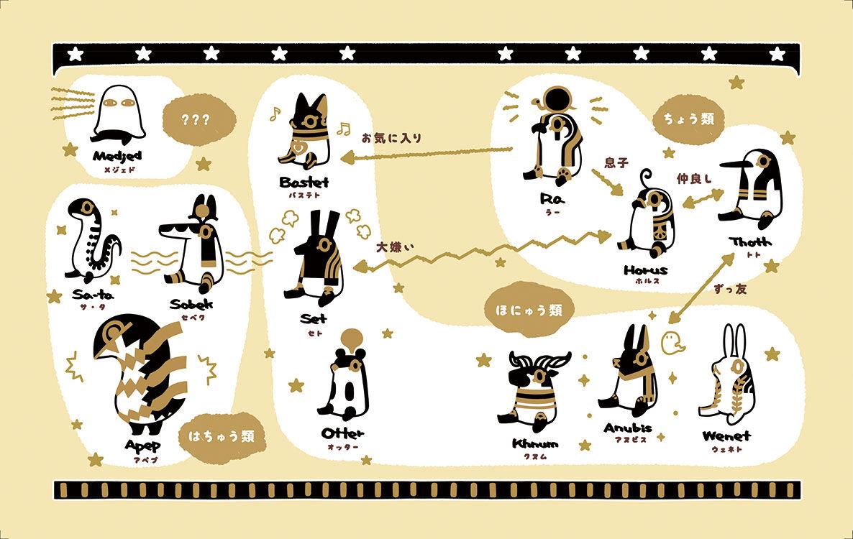 アニメ化おめでとう!! アニメイトにてとーとつにエジプト神フェア開催
