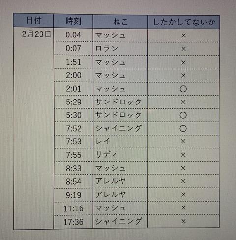 522A3531-54DC-40F9-9CD4-1793EF2B1AB9
