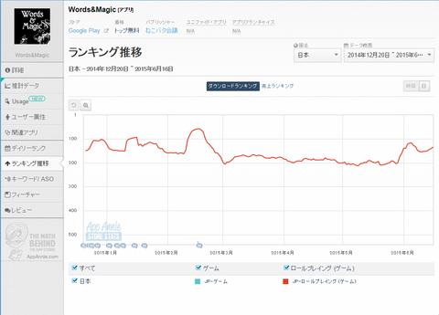 ranking_google