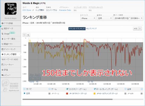 ranking_apple