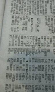 長崎 新聞 お悔やみ 欄