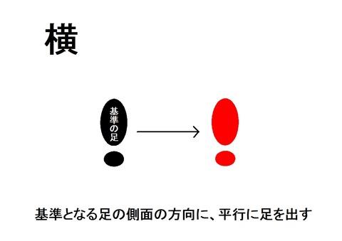 足の位置(横)