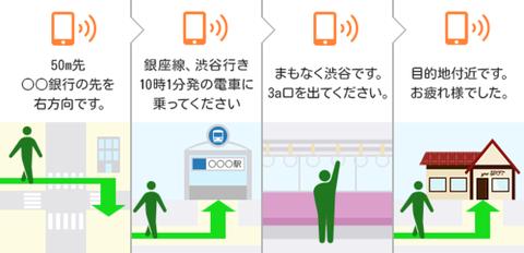 トータル音声ナビ_pr-thumb-600xauto-4509