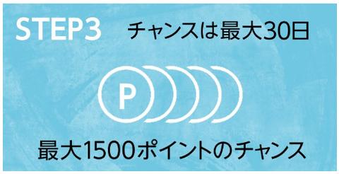 Audible_キャンペーン_STEP3_チャンスは最大30日_1500ポイント