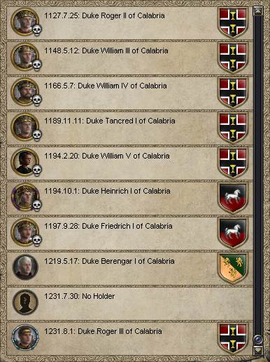 calabriahistory
