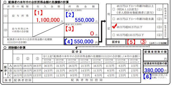 収入 書 基礎 金額 控除 申告