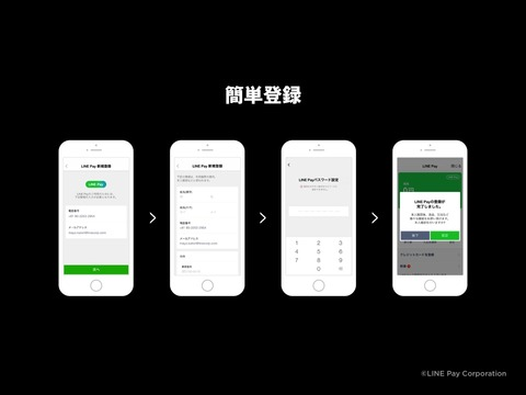 LINE Pay カード スライド資料 (7)