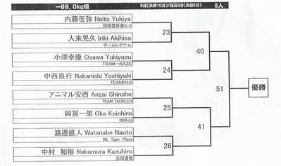 ADCCアジア予選2008_99kg