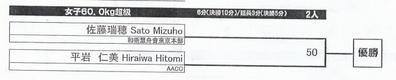 ADCCアジア予選2008_女子60kg超