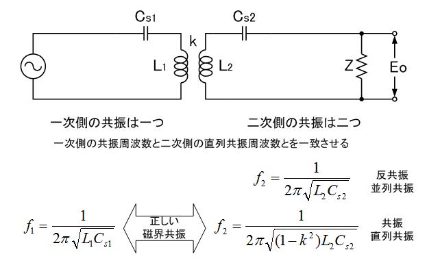 Magnetic-Resonance02