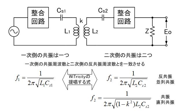 Magnetic-Resonance01