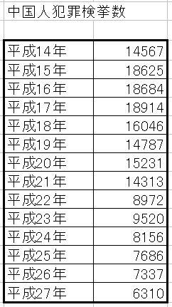 2016y12m03d_002953964