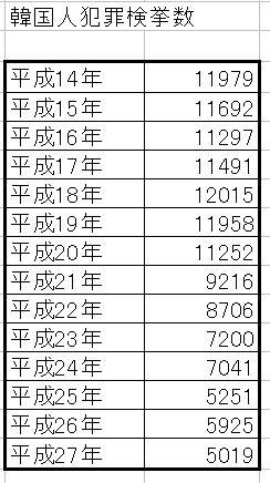 2016y12m03d_004012103