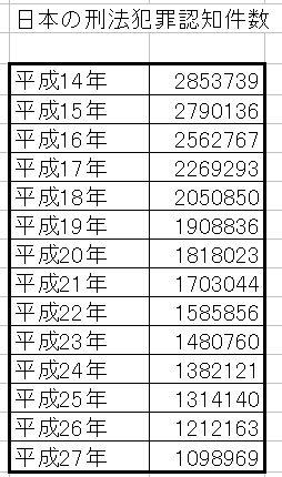 2016y12m03d_005140755