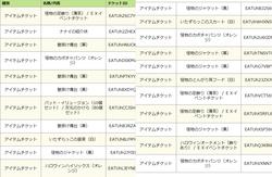 ナナイくじの結果11-12