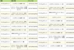 ナナイくじの結果13-14