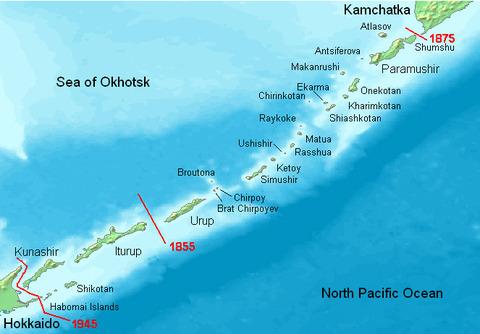 千島列島の境界線の推移