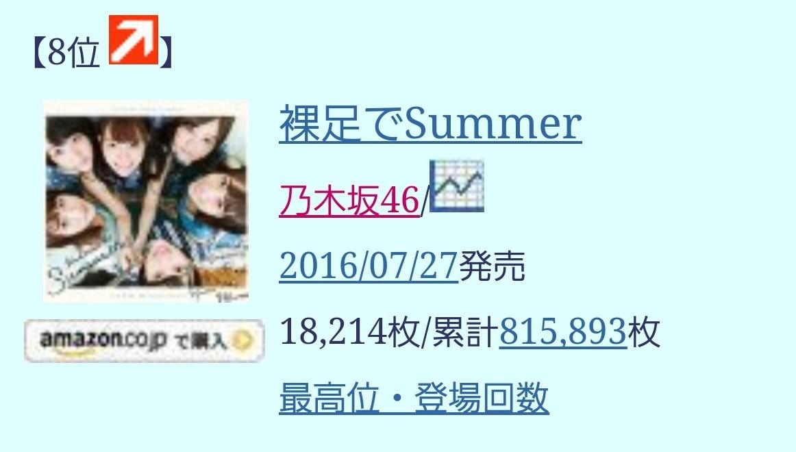 【エンタメ画像】《乃木坂46》15th『裸足でSummer』売上80万枚を突破!5週目は18,214枚で累計815,893枚に!