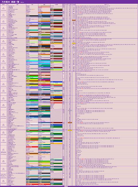【乃木坂46】ファンが作った『乃木坂46楽曲一覧』最新版を御覧ください!