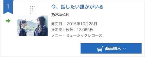 【乃木坂46】13th『今、話したい誰かがいる』4日目は13,065枚!60万枚を突破!