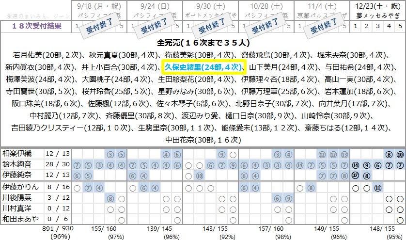 【エンタメ画像】【乃木坂46】追加完売無し!!! 18th個別握手会『18次受付結果』完売状況!!!