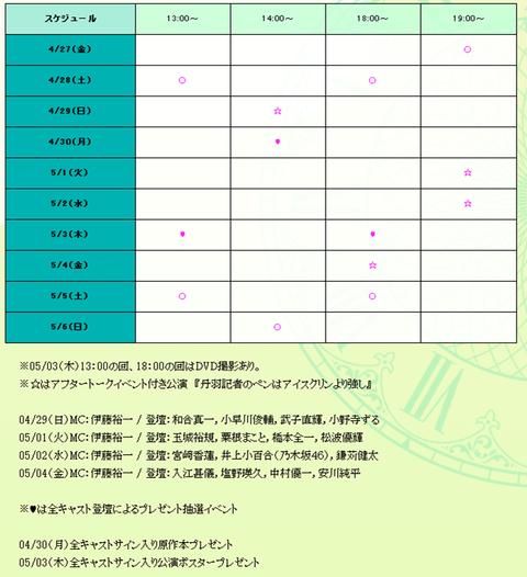 【乃木坂46】井上小百合 4/27~5/6『若様組まいる~アイスクリン強し~』追加イベントが決定!