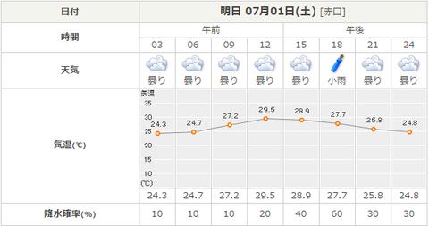 【乃木坂46】『真夏の全国ツアー@神宮』初日は雨の可能性も!さすが乃木坂ちゃんだなw