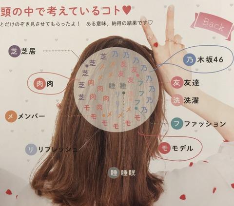 【乃木坂46】白石麻衣が頭の中で考えているコト♡『洗濯』はずっと前からあったのかな