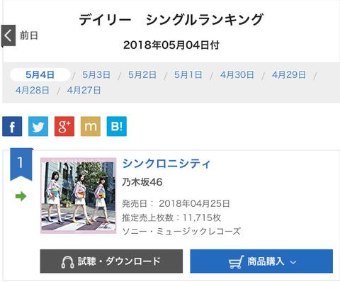 【乃木坂46】 20thシングル『シンクロニシティ』11日目も驚異の売上1万枚越え