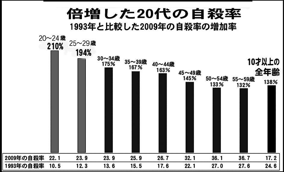 年間行方不明者数8万人←ヒエッ….