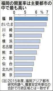 【中国】GDP17兆円を超える都市が14個に! ちなみに日本は9個らしい。まだまだいけるやん!  [148827948]->画像>12枚