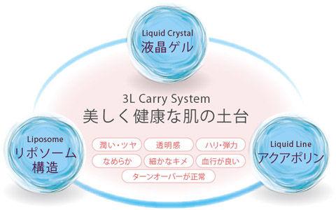 ラシンシアL.C.S 3L Carry System
