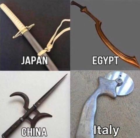 各国の代表的な刃物。