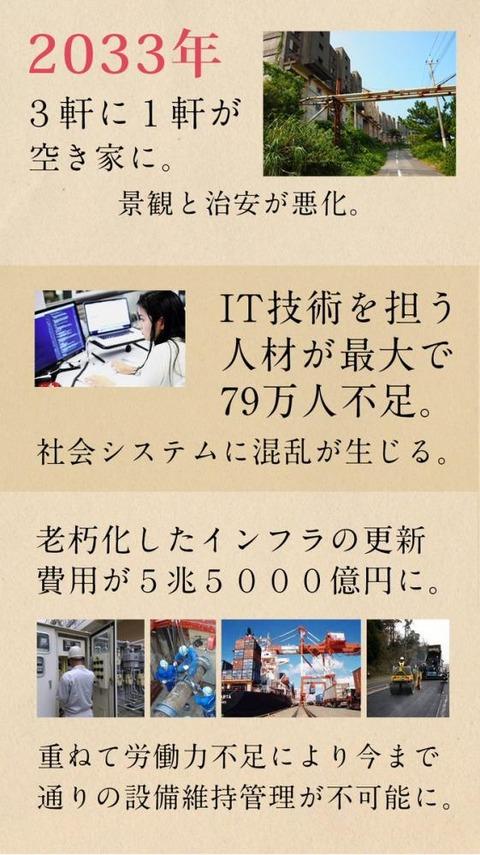 絶望的な日本の未来 (2)