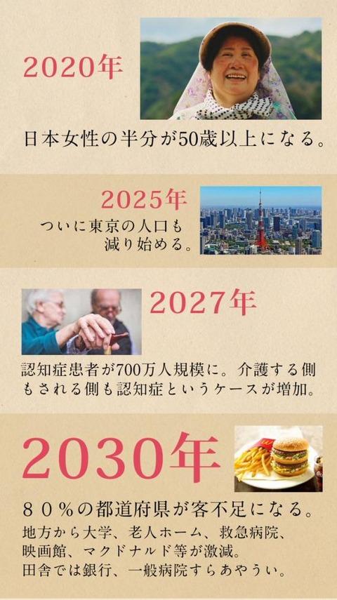 絶望的な日本の未来 (1)