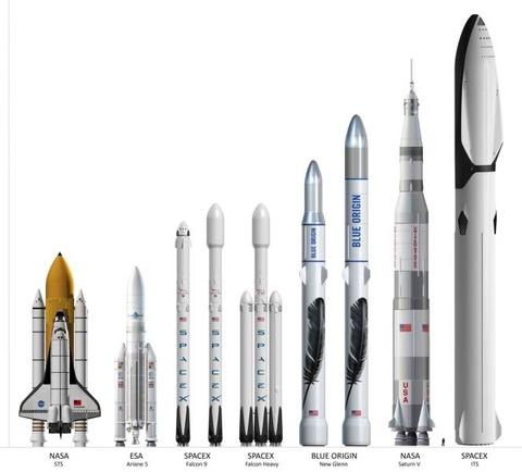 ロケットの大きさ比べ