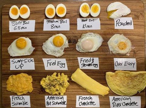 卵料理の名称色々
