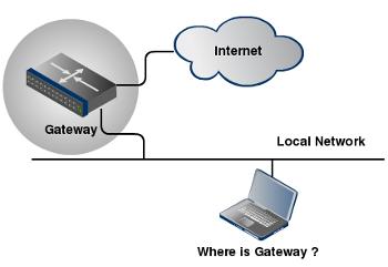 gateway-finder2
