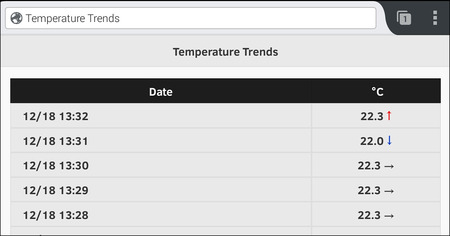 RemoteIR Trends mobile page