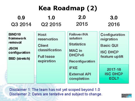 kea_roadmap