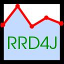rrd4j
