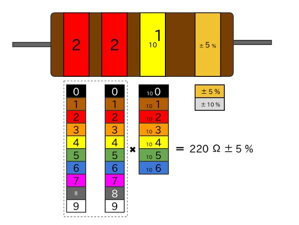 抵抗カラーコード_600x451